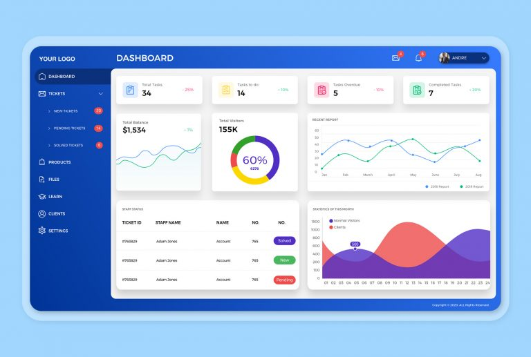 طراحی رابط کاربری داشبورد مدیریتی